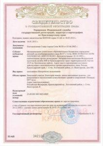 svidetelstvo_o-gos_registratsii-prava1